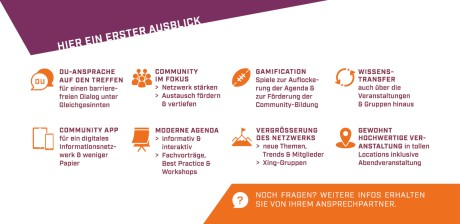 Community Days Flyer Informationen