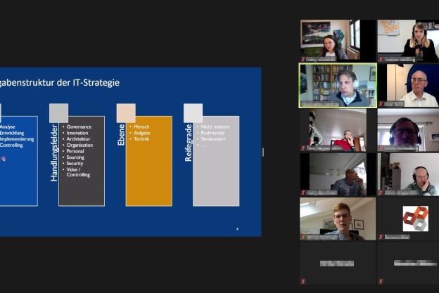 IT-Strategie und Innovationsmanagement Screenshot